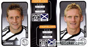 Kris Commons/Gary Teale (a/b) (Derby County)