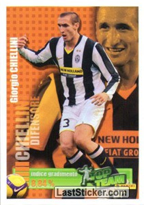 Difensore: Giorgio Chiellini (Top team Panini)