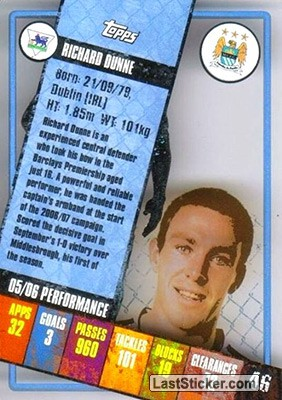 Richard Dunne (Manchester City) - Back