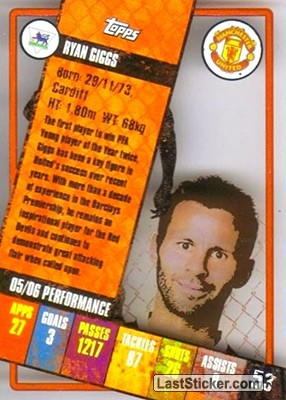 Ryan Giggs (Manchester United) - Back