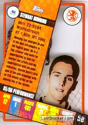 Stewart Downing (Middlesbrough) - Back