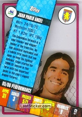 Juan Pablo Angel (Aston Villa) - Back