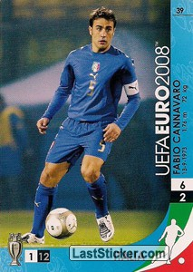 Fabio Cannavaro (Defenders)