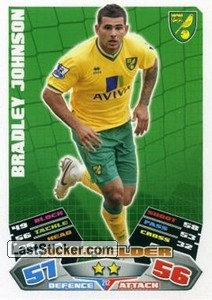 Bradley Johnson (Norwich City)