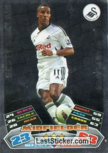 Scott Sinclair (Swansea City)