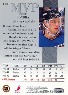 Peter Bondra (MVP) - Back