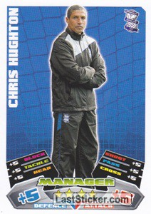Chris Hughton (Birmingham City)