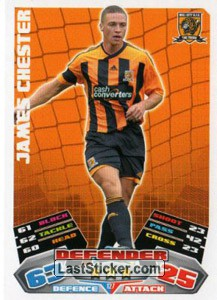 James Chester (Hull City)