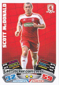 Scott McDonald (Middlesbrough)