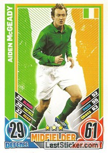 Aiden McGeady (Republic Of Ireland)